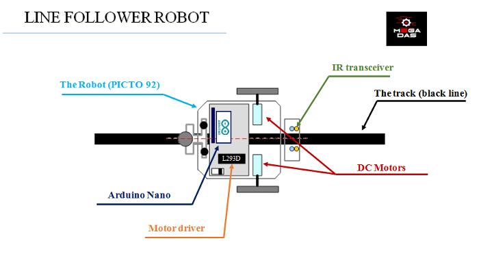 Самодельный робот следующий по линии