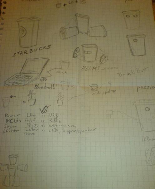 Starbucks Robotics