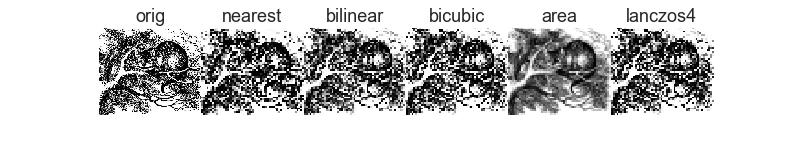 cравнение алгоритмов интерполяции при изменении размеров изображения