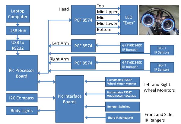 Схема соединения интерфейсный блок пим-1