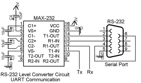 Конвертор Rs232 Ttl