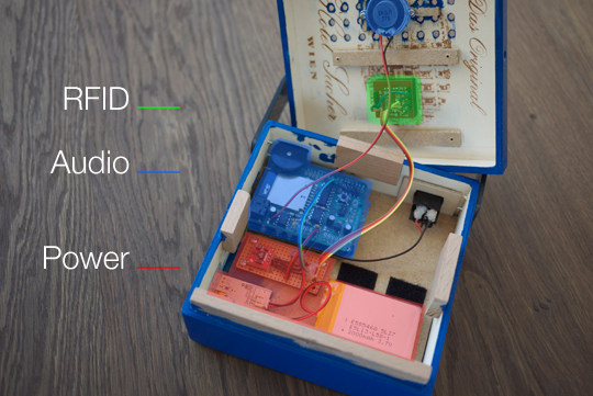 RFID-шкатулка для детей