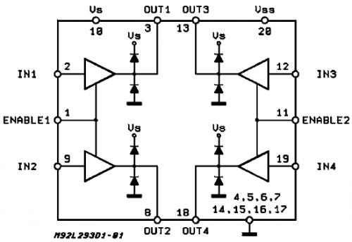 блок-схема L293D