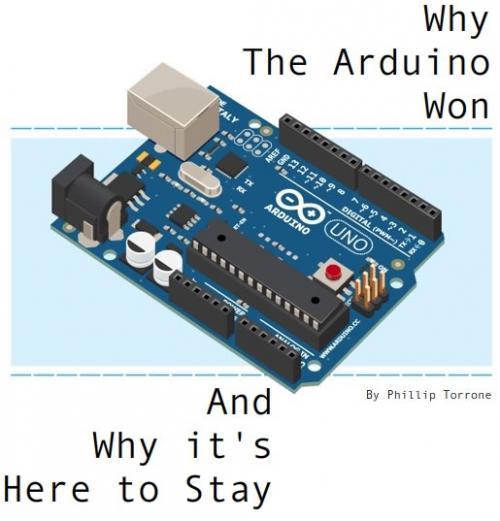 Почему Arduino побеждает и почему он здесь, чтобы остаться?