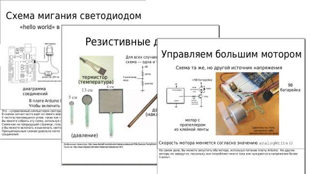 Некоторые слайды из презентаций