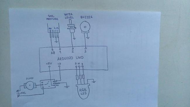 Обучаемая система полива растений на Arduino
