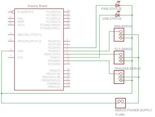 Схема автономной турели для пейнтбола