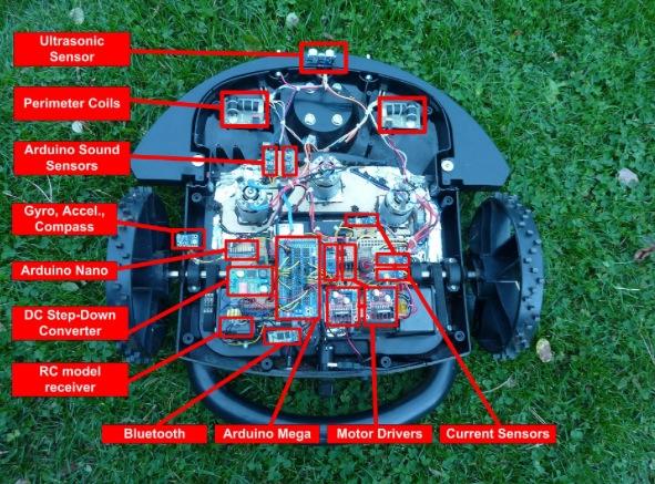 робот-газонокосилка на базе Arduino