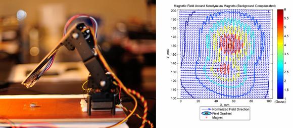 Измерение магнитного поля при помощи манипулятора