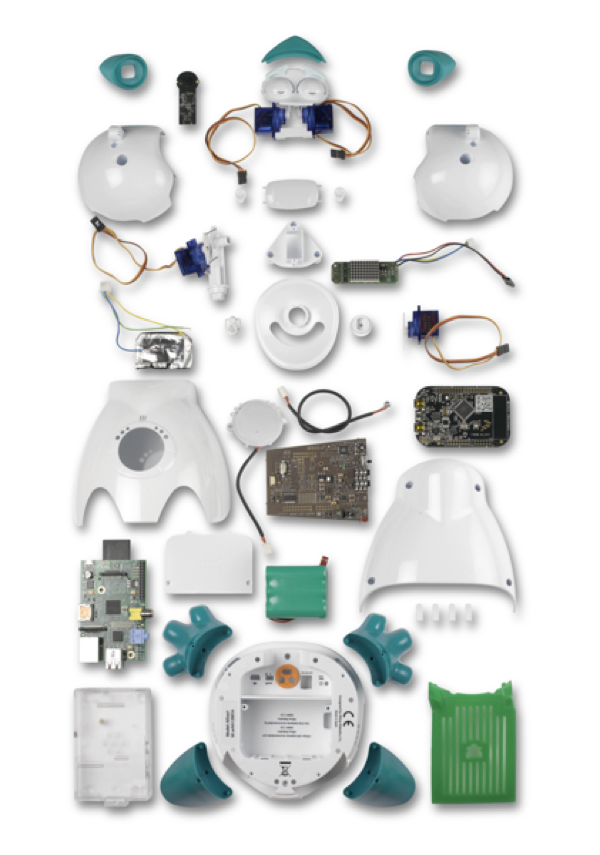 Aisoy1 - социальный робот