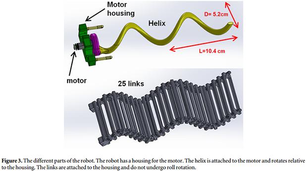Волнообразное движение при помощи одного моторчика
