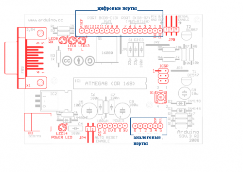 Выводы arduino и pin mapping robocraft