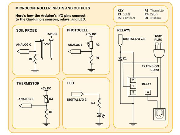 3 датчика Arduino-садовника