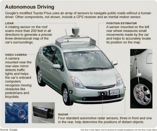 Роботизированный автомобиль от Google