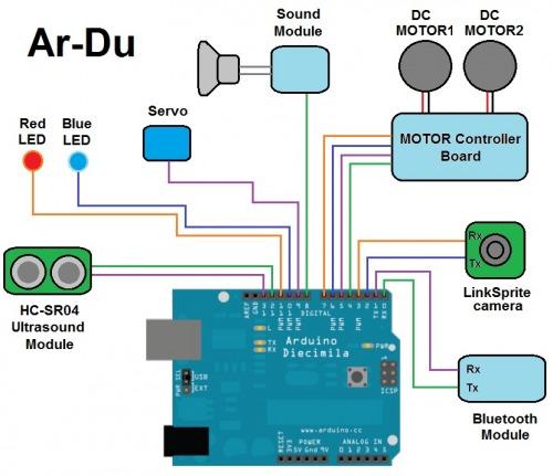 Руководство по освоению Arduino