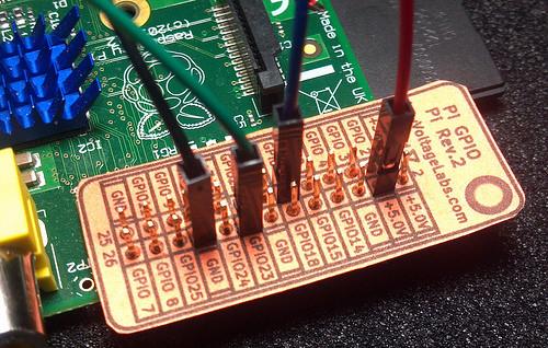 Карточка для Raspberry Pi GPIO pinout