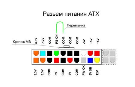 Блок питания ATX