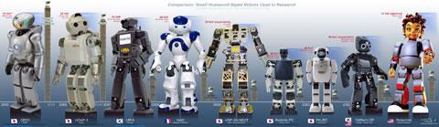 Инфографика по роботам-андроидам